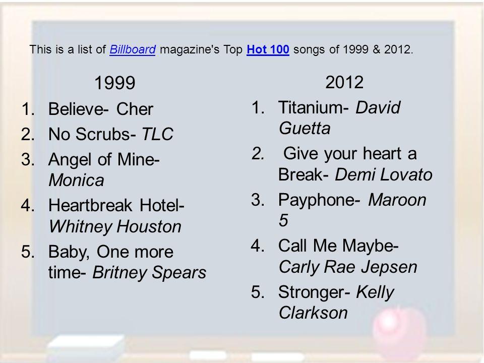 1999 2012 Believe- Cher Titanium- David Guetta No Scrubs- TLC