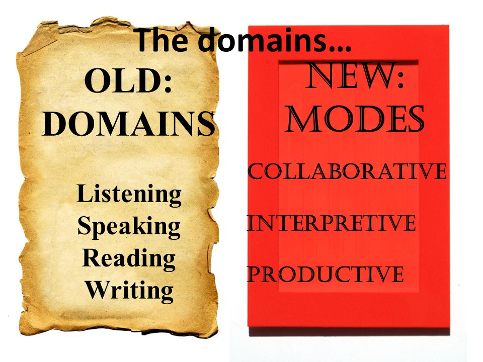 OLD: DOMAINS Listening Speaking Reading Writing
