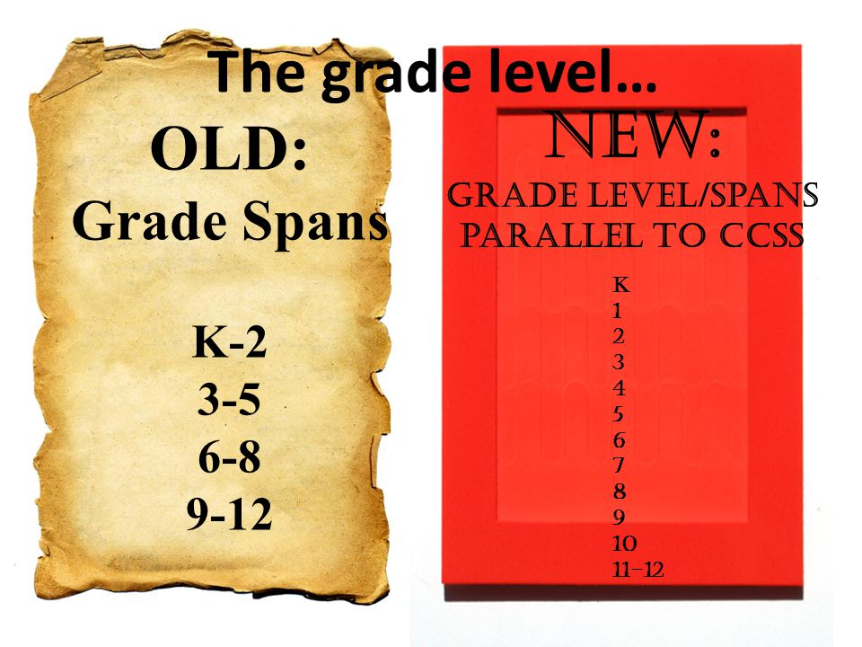 Grade level/spans parallel to CCSS