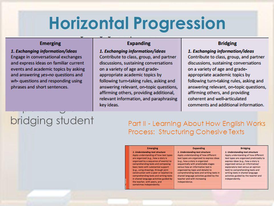 Horizontal Progression