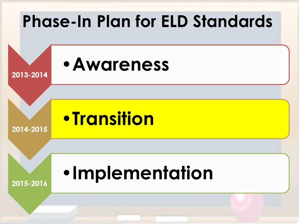 Phase-In Plan for ELD Standards