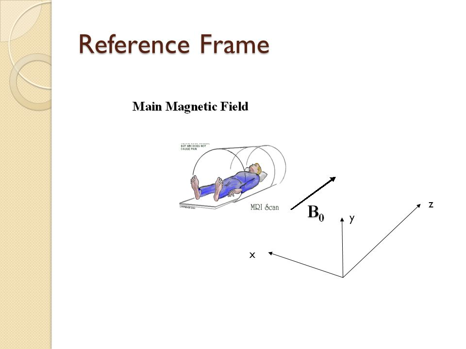 Reference Frame z y x