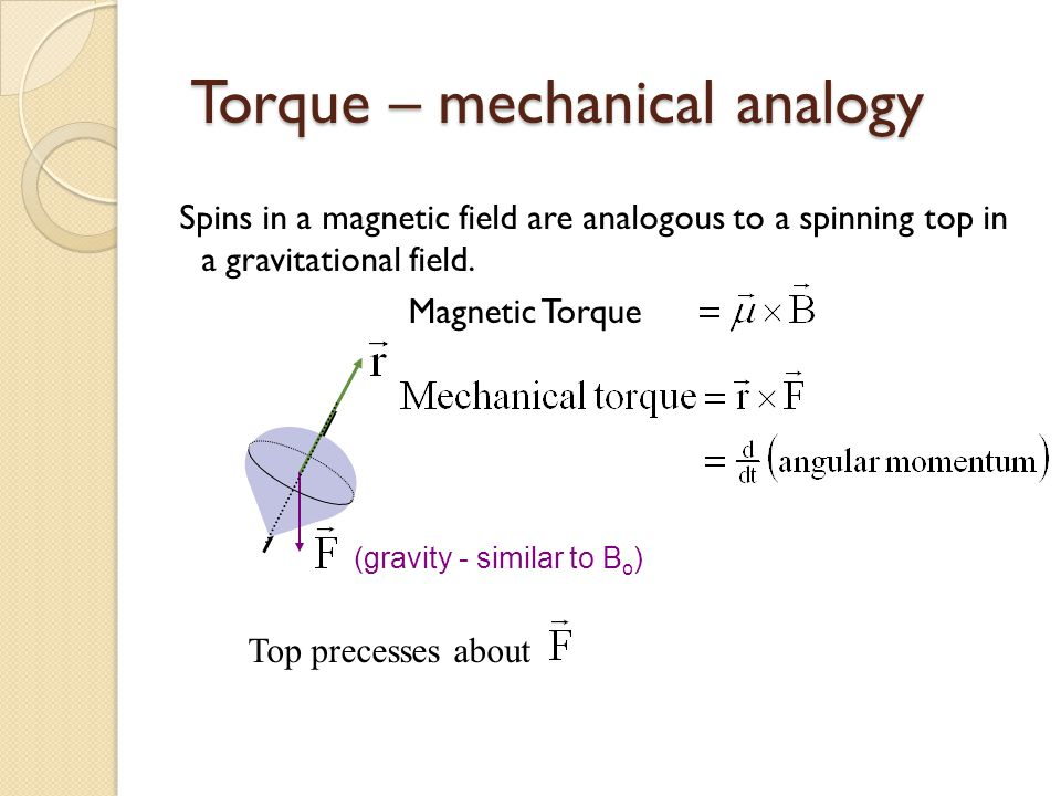 Torque – mechanical analogy