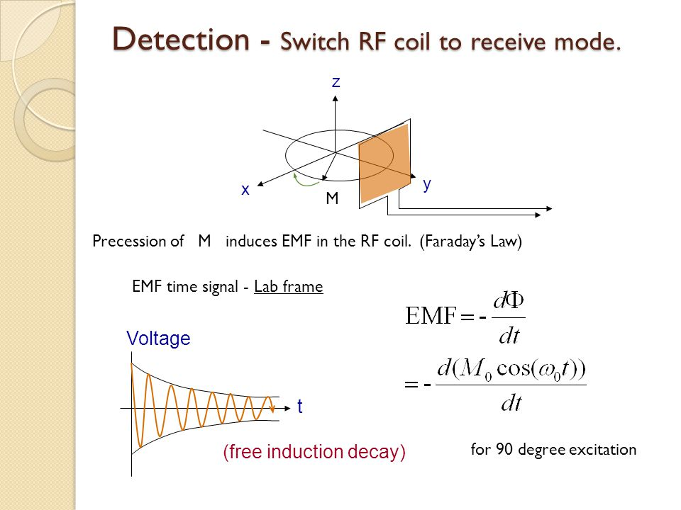 Detection - Switch RF coil to receive mode.
