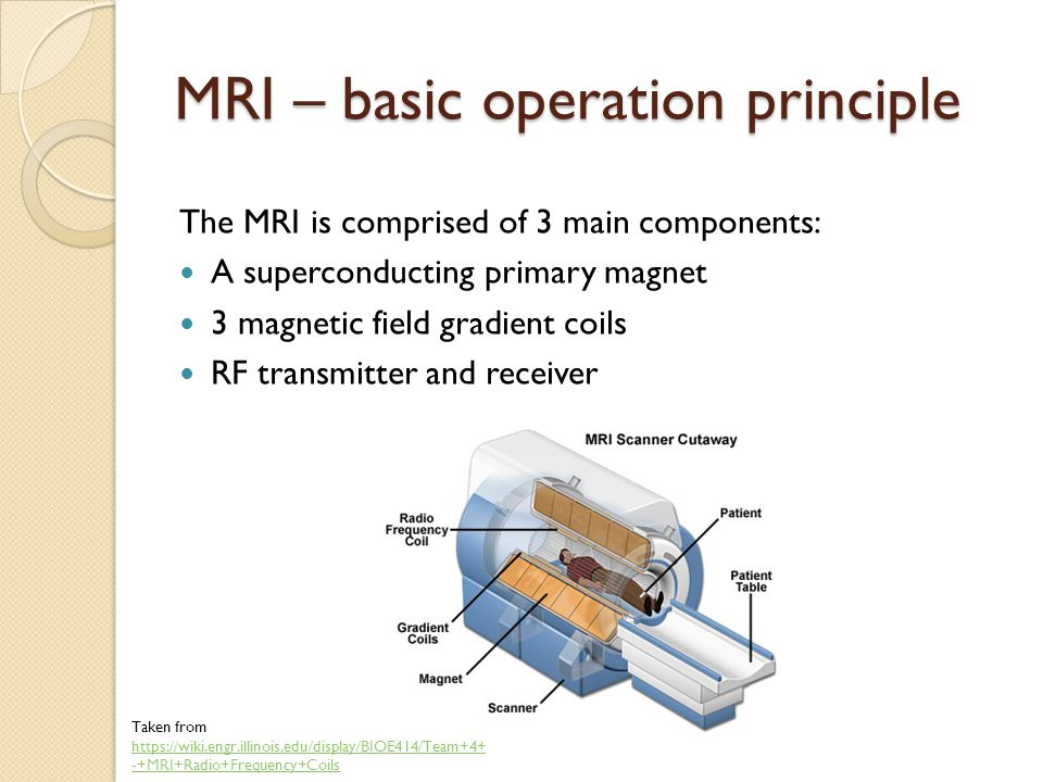 MRI – basic operation principle