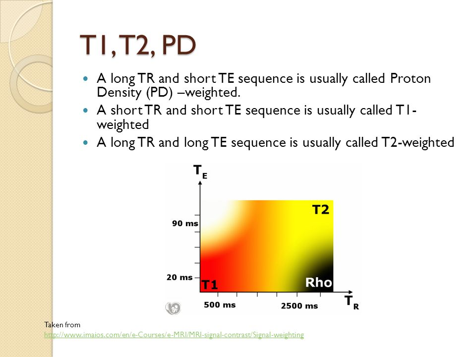 T1, T2, PD A long TR and short TE sequence is usually called Proton Density (PD) –weighted.