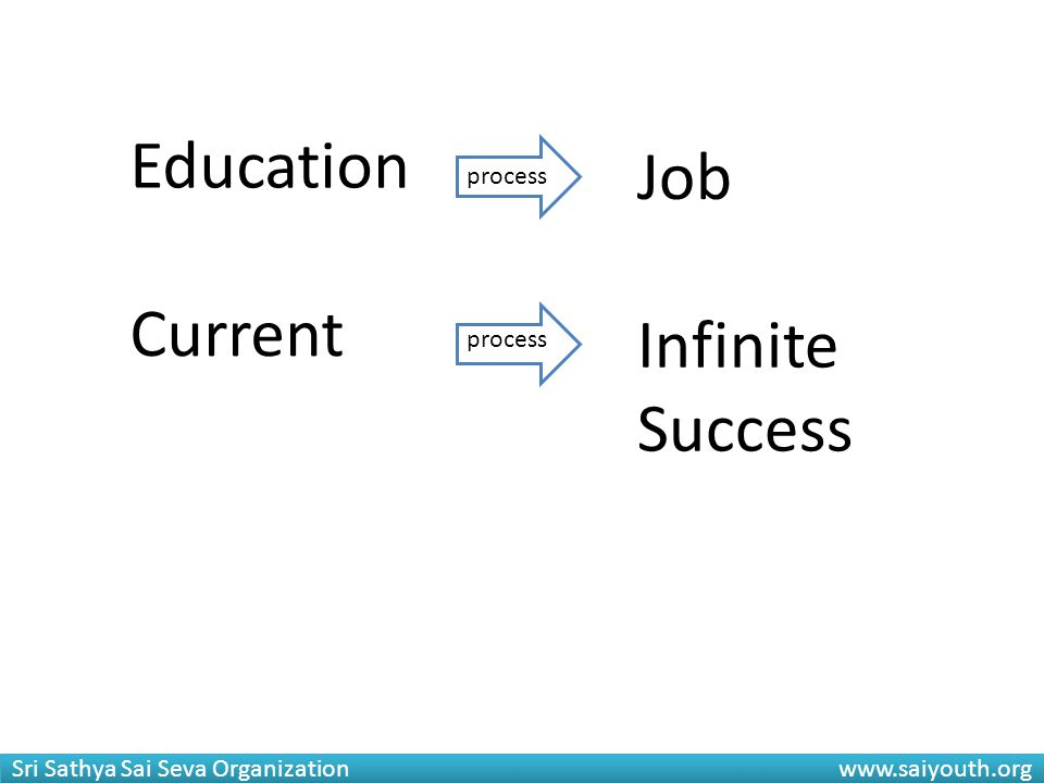 Education Job process Current Infinite Success process