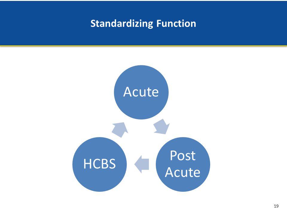 Standardizing Function