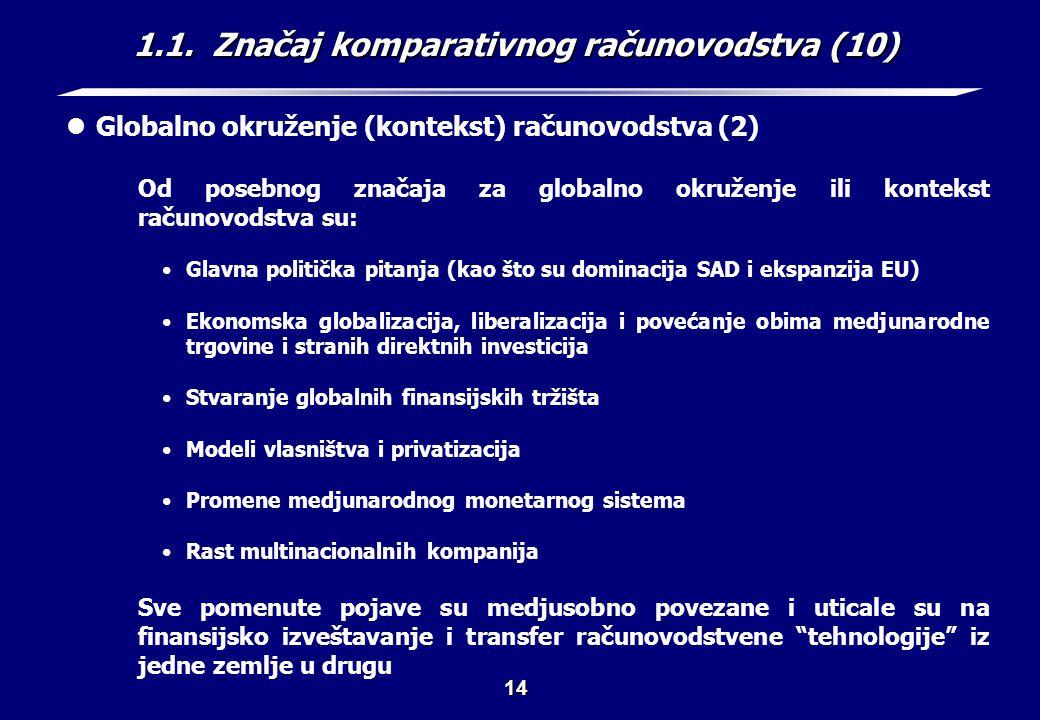 1.1. Značaj komparativnog računovodstva (11)