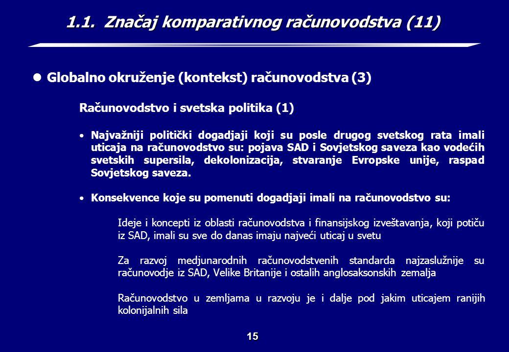 1.1. Značaj komparativnog računovodstva (12)