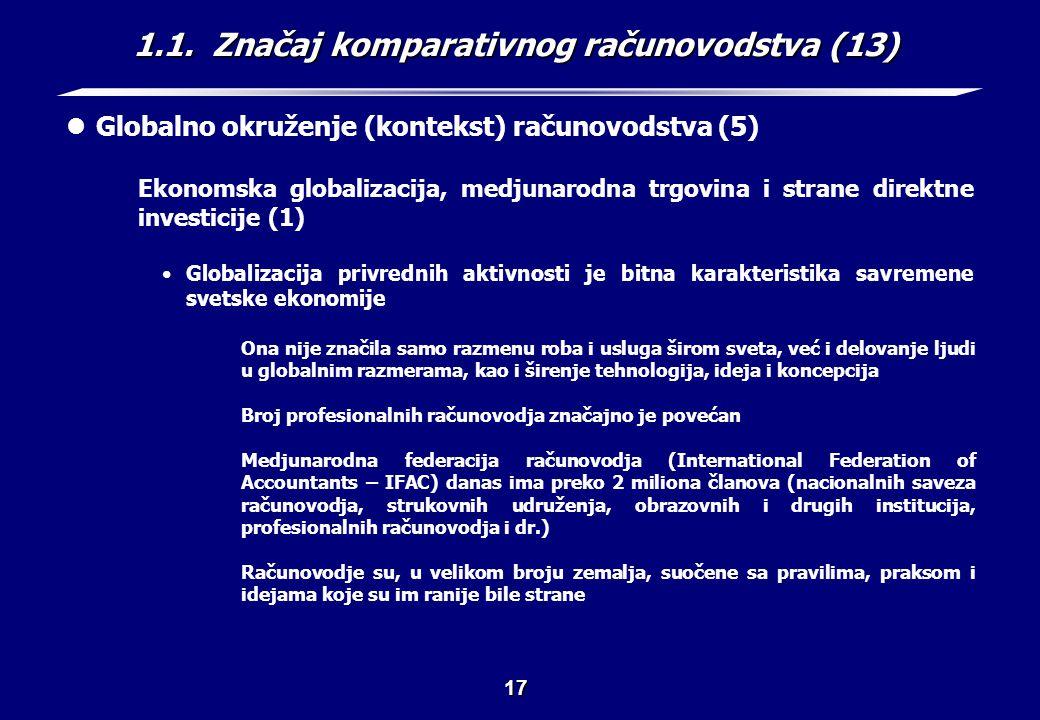 1.1. Značaj komparativnog računovodstva (14)