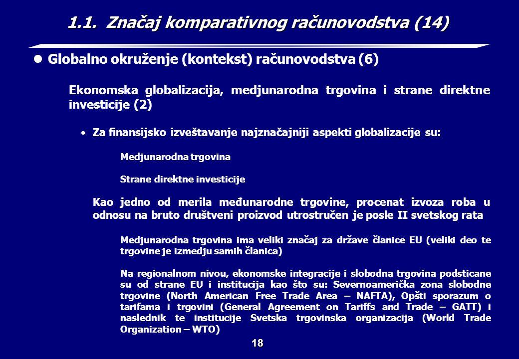 1.1. Značaj komparativnog računovodstva (15)