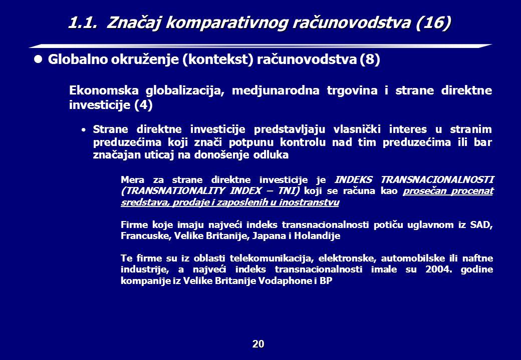 1.1. Značaj komparativnog računovodstva (17)