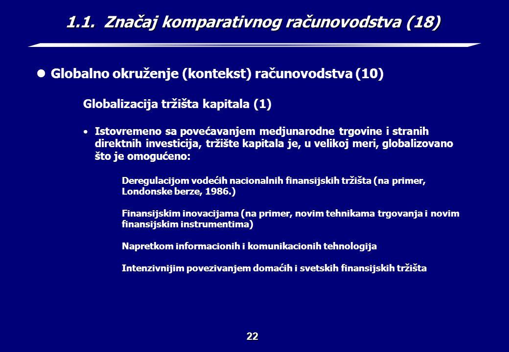 1.1. Značaj komparativnog računovodstva (19)