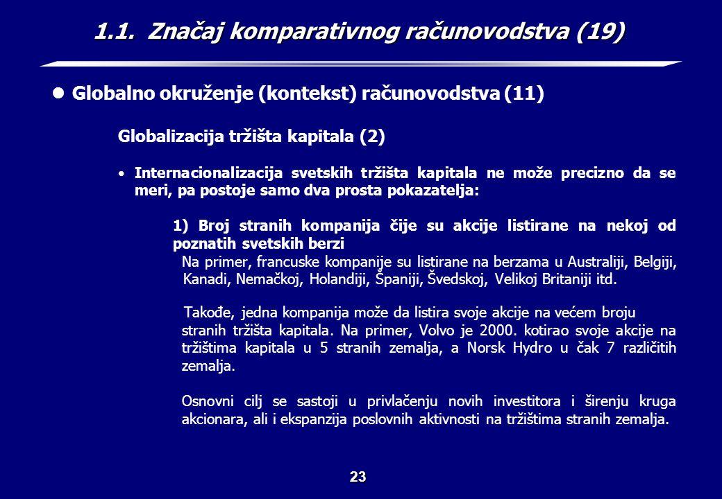 1.1. Značaj komparativnog računovodstva (20)