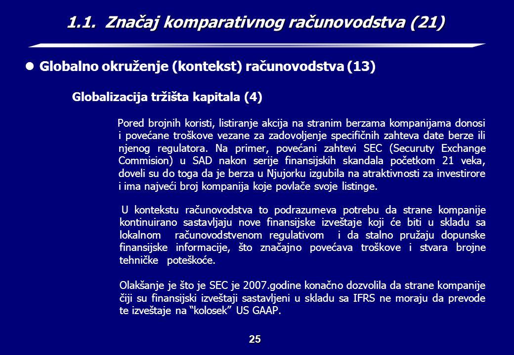 1.1. Značaj komparativnog računovodstva (22)