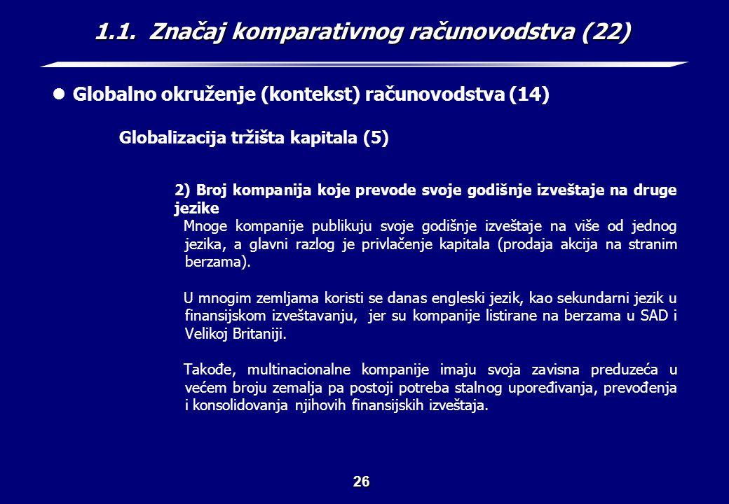 1.1. Značaj komparativnog računovodstva (23)