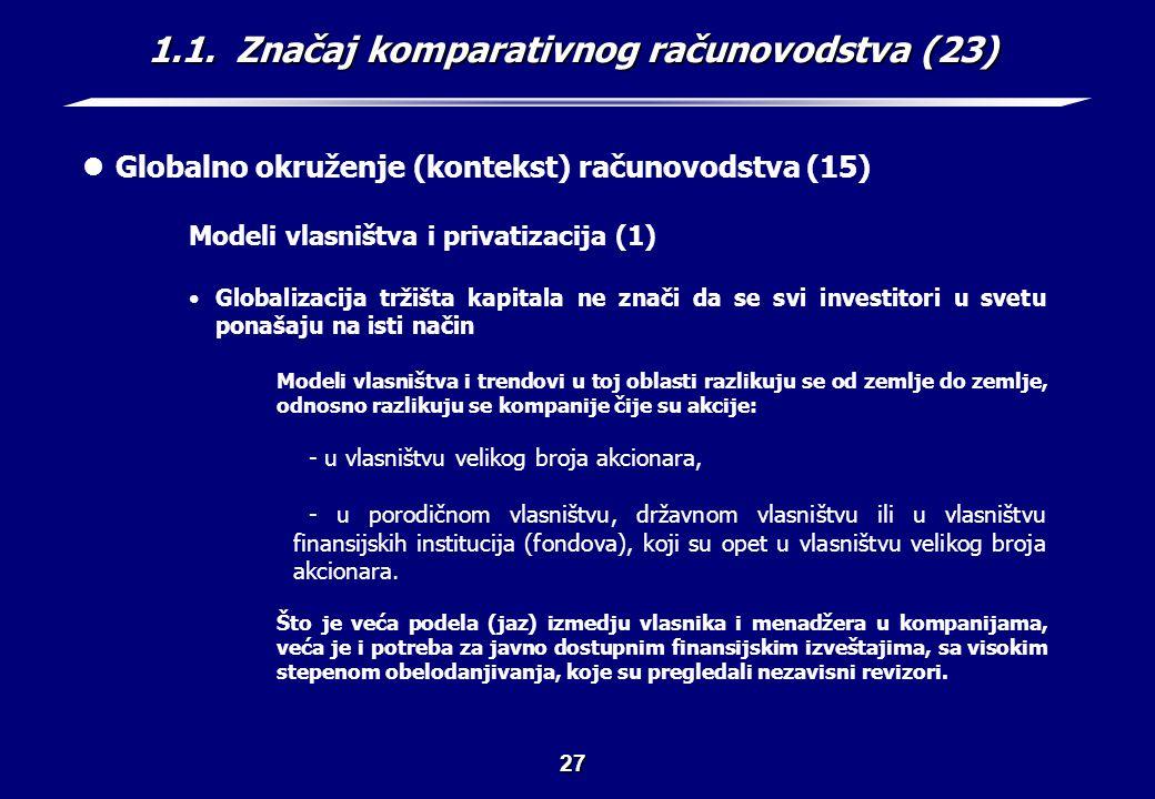 1.1. Značaj komparativnog računovodstva (24)