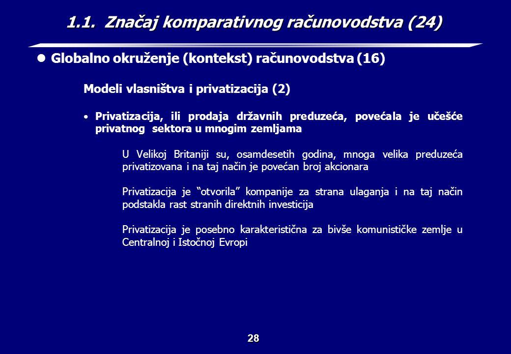 1.1. Značaj komparativnog računovodstva (25)