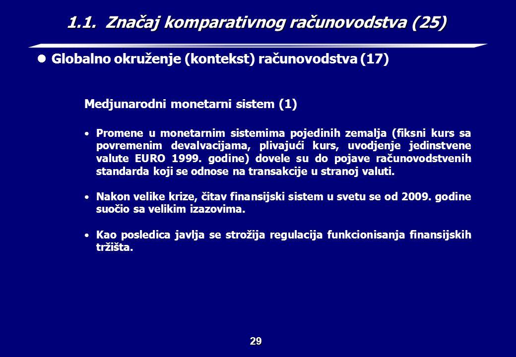 1.1. Značaj komparativnog računovodstva (26)