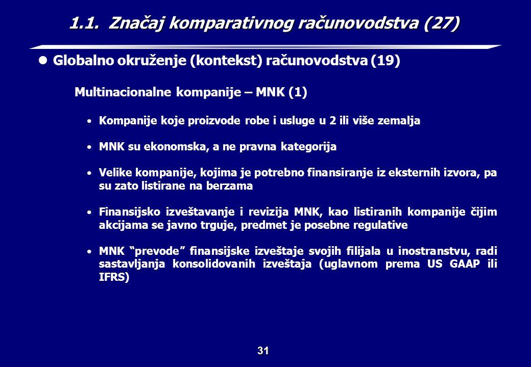1.1. Značaj komparativnog računovodstva (28)
