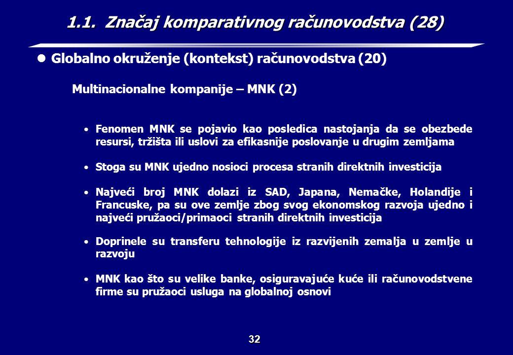 1.1. Značaj komparativnog računovodstva (29)