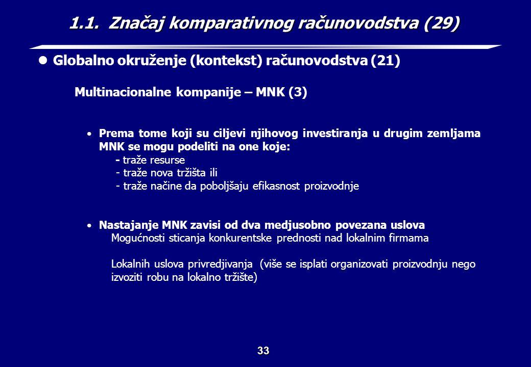 1.1. Značaj komparativnog računovodstva (30)