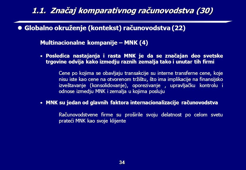 1.1. Značaj komparativnog računovodstva (31)