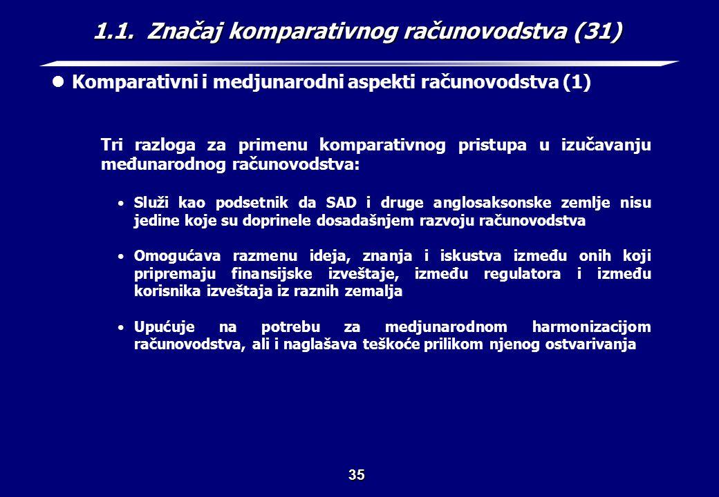 1.1. Značaj komparativnog računovodstva (32)