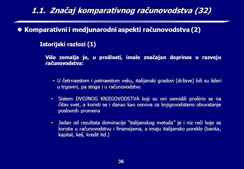1.1. Značaj komparativnog računovodstva (33)