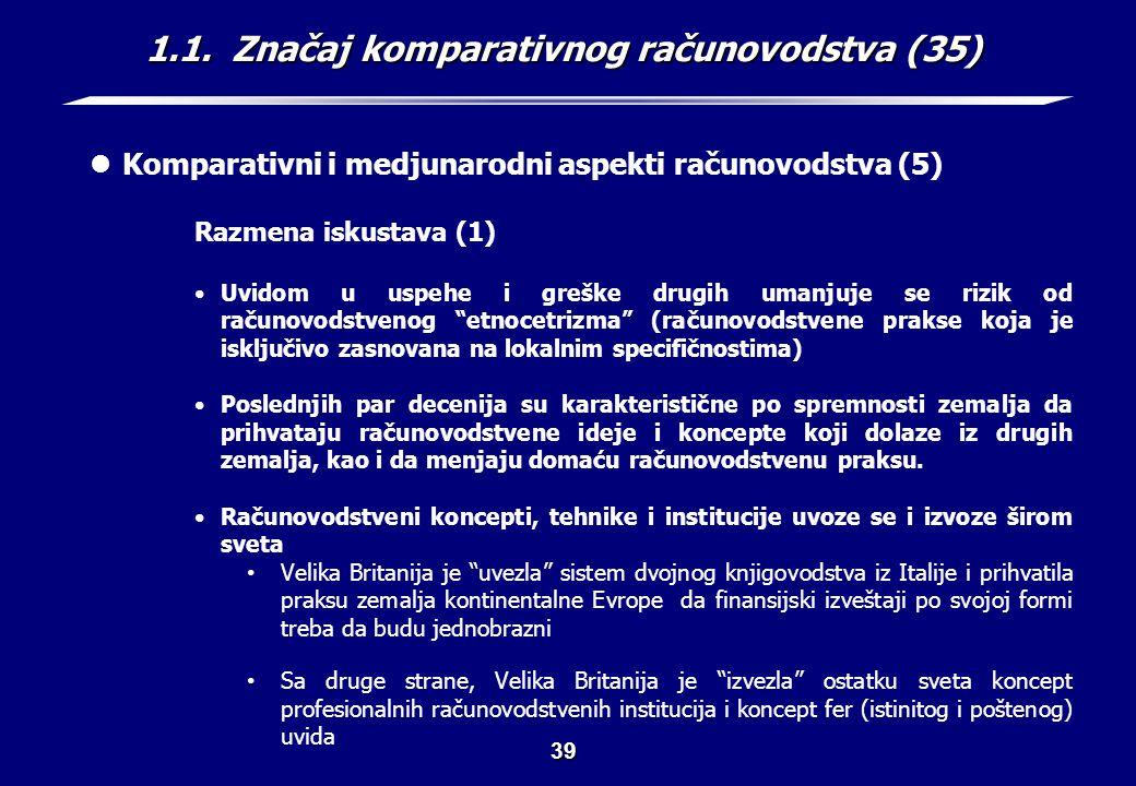 1.1. Značaj komparativnog računovodstva (36)