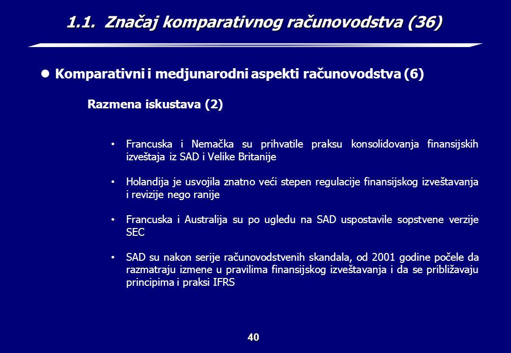 1.1. Značaj komparativnog računovodstva (37)