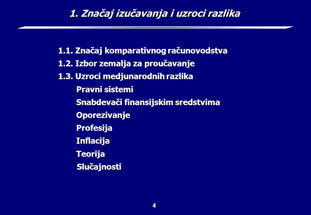 1.1. Značaj komparativnog računovodstva (1)