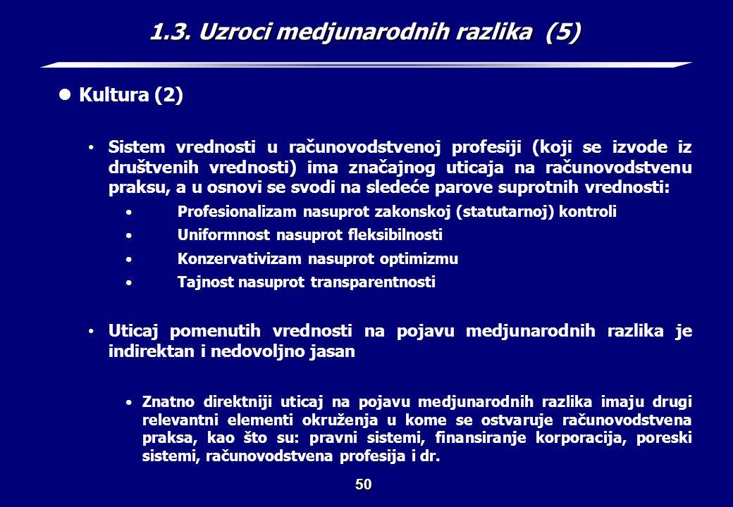 1.3. Uzroci medjunarodnih razlika (6)