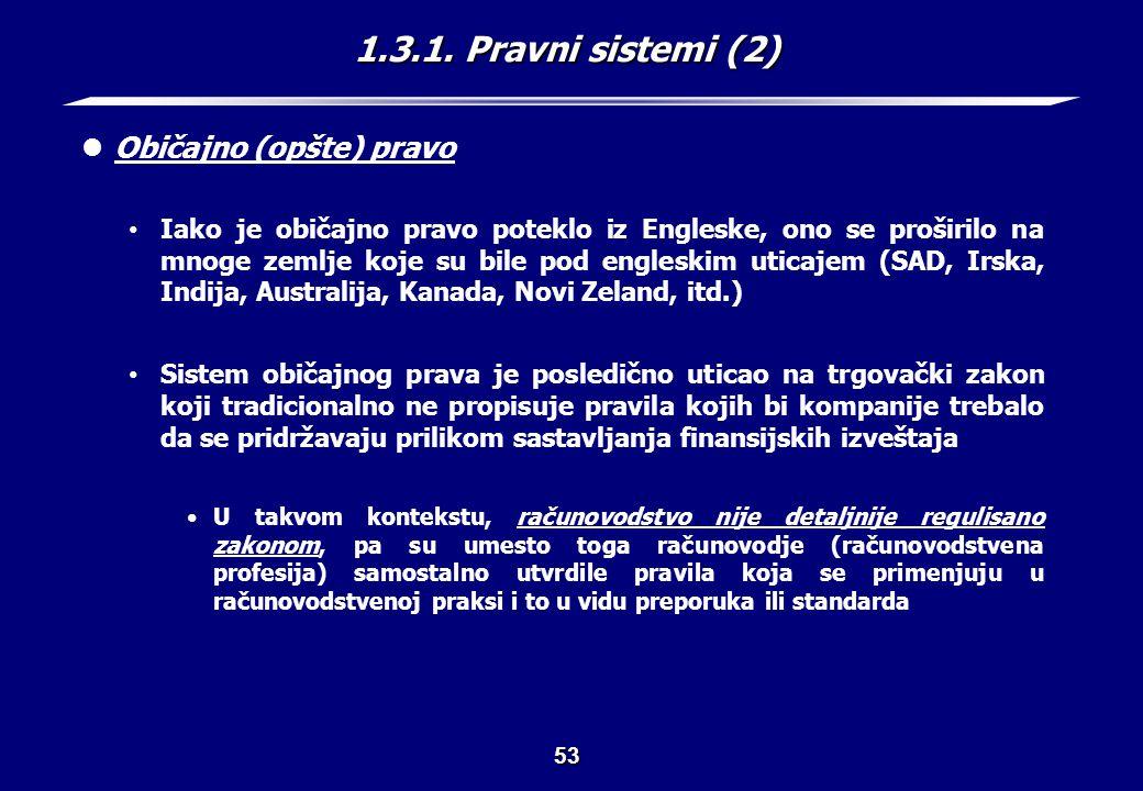 1.3.1. Pravni sistemi (3) Rimsko pravo