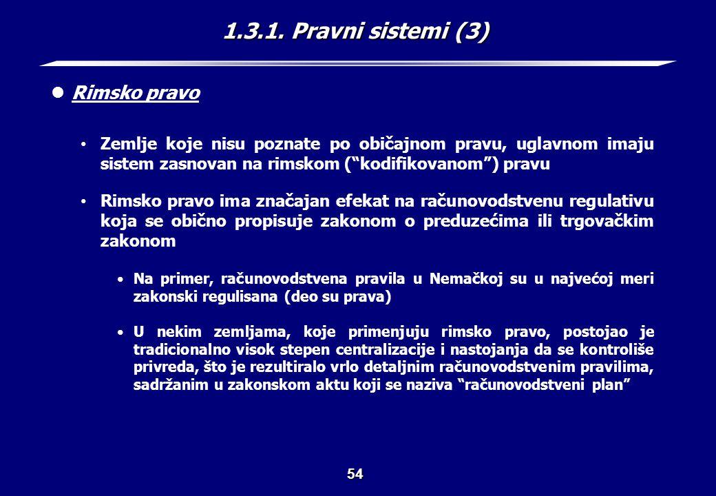 1.3.1. Pravni sistemi (4) Pravni sistemi zapadnih zemalja