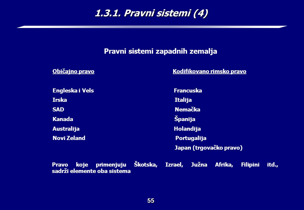 1.3.1. Pravni sistemi (5) Pravni sistemi i računovodstvena regulativa