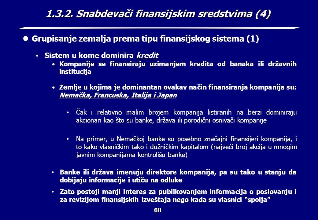 1.3.2. Snabdevači finansijskim sredstvima (5)