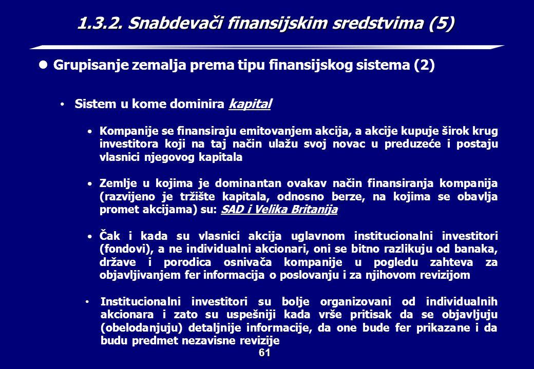 1.3.2. Snabdevači finansijskim sredstvima (6)