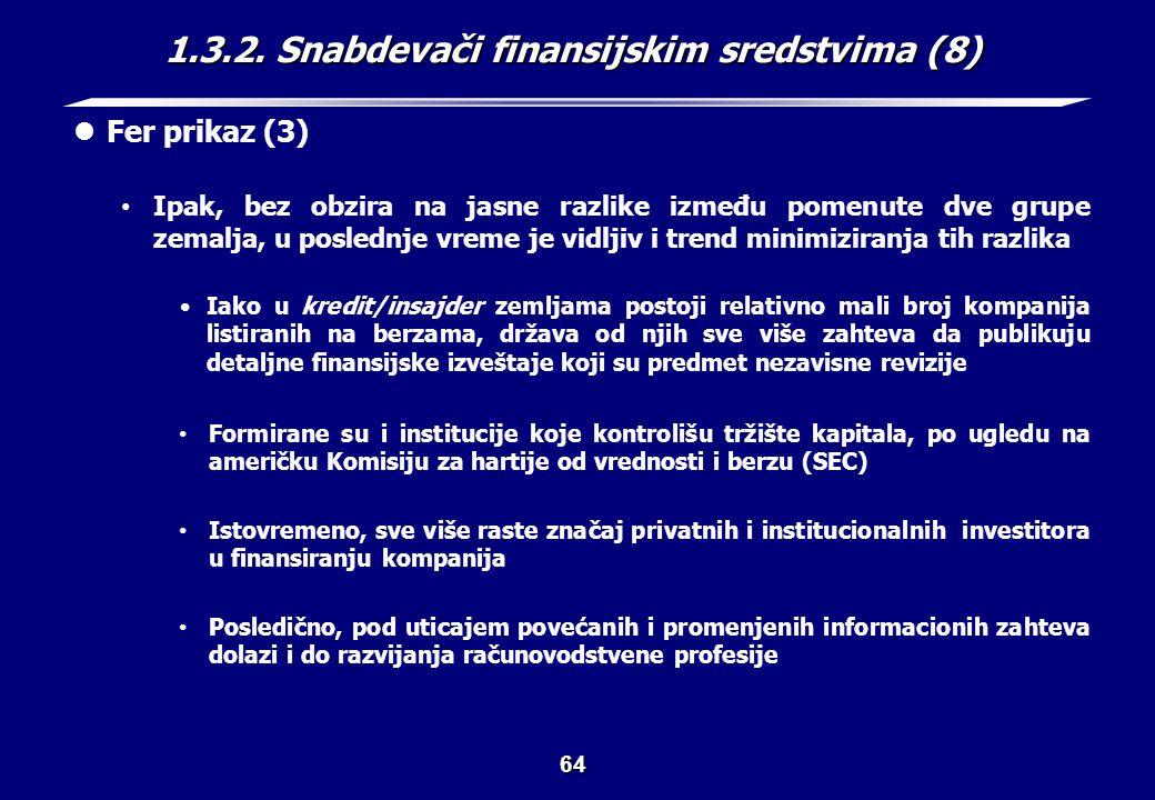 1.3.2. Snabdevači finansijskim sredstvima (9)