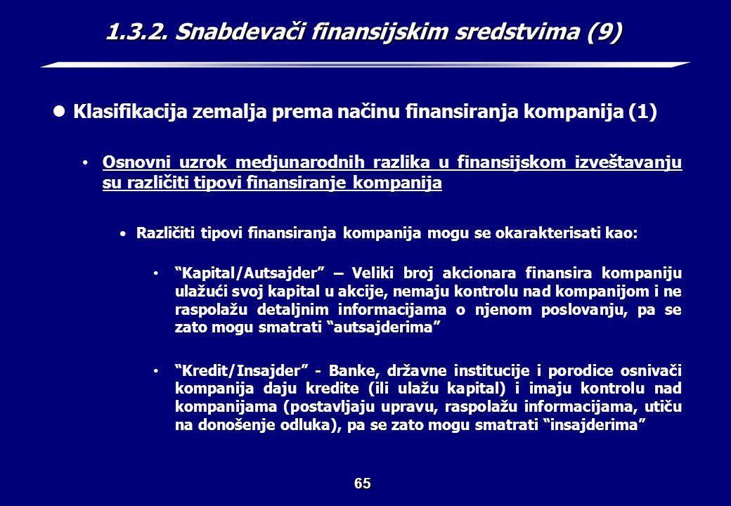 1.3.2. Snabdevači finansijskim sredstvima (10)