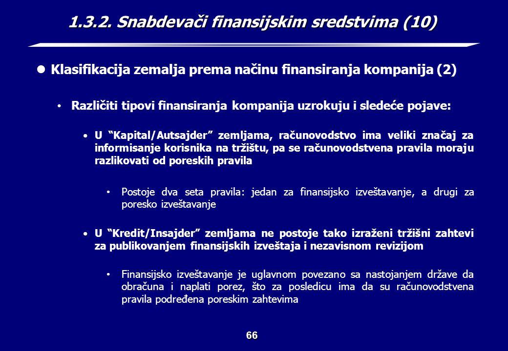 1.3.2. Snabdevači finansijskim sredstvima (11)