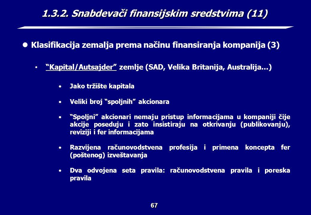 1.3.2. Snabdevači finansijskim sredstvima (12)