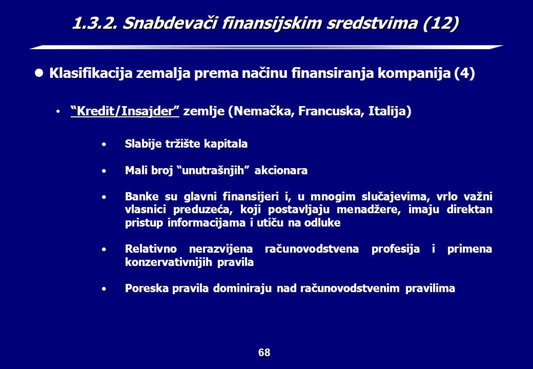 1.3.3. Oporezivanje Poreski sistemi
