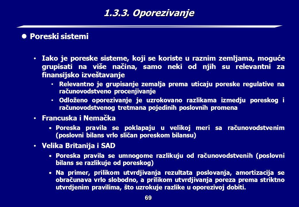 1.3.4. Profesija Računovodstvena profesija