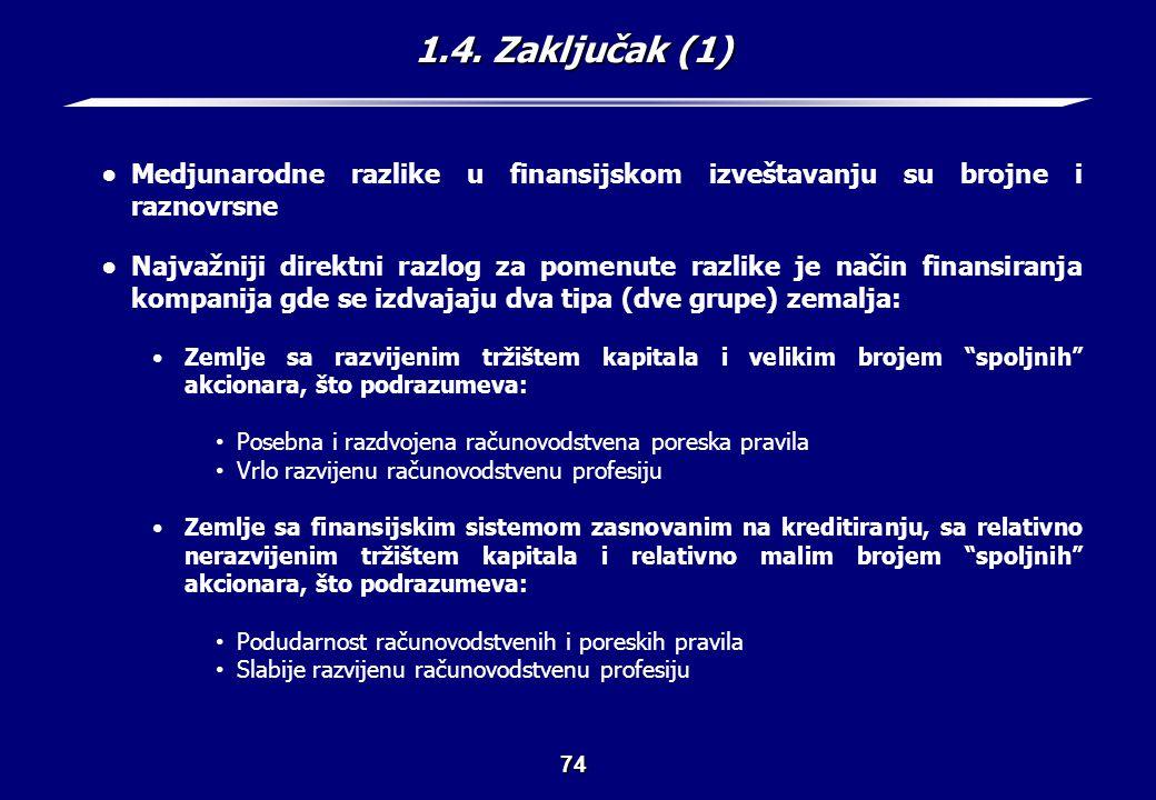 1.4. Zaključak (2) Korisnici finansijskih izveštaja u pojedinim zemljama presudno utiču na računovodstvenu praksu.