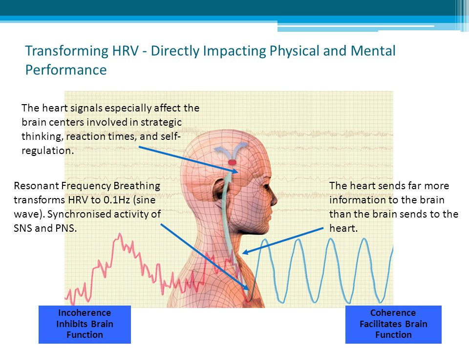 Transforming HRV - Directly Impacting Physical and Mental Performance