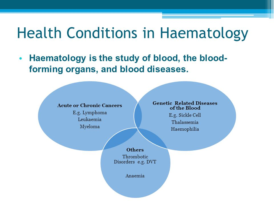 Health Conditions in Haematology