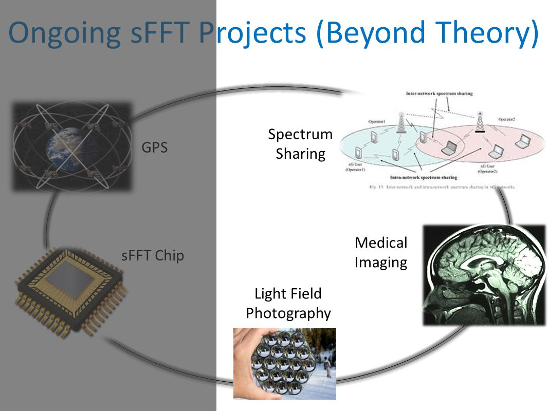 Ongoing sFFT Projects (Beyond Theory)