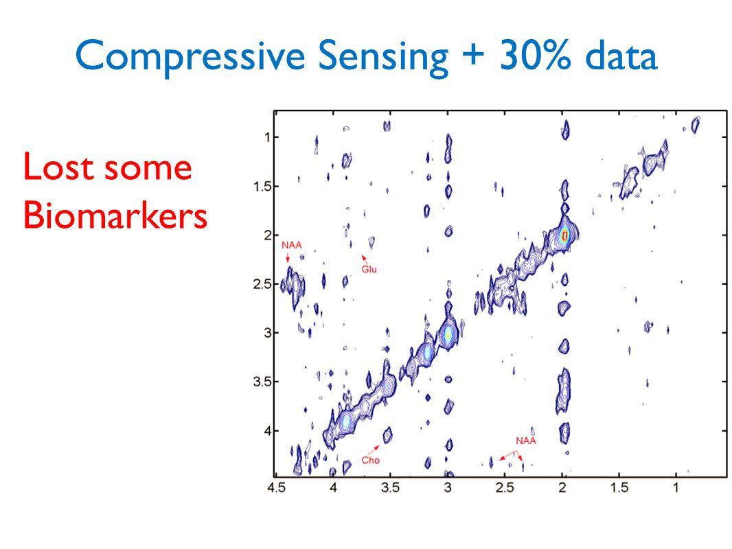 Compressive Sensing + 30% data